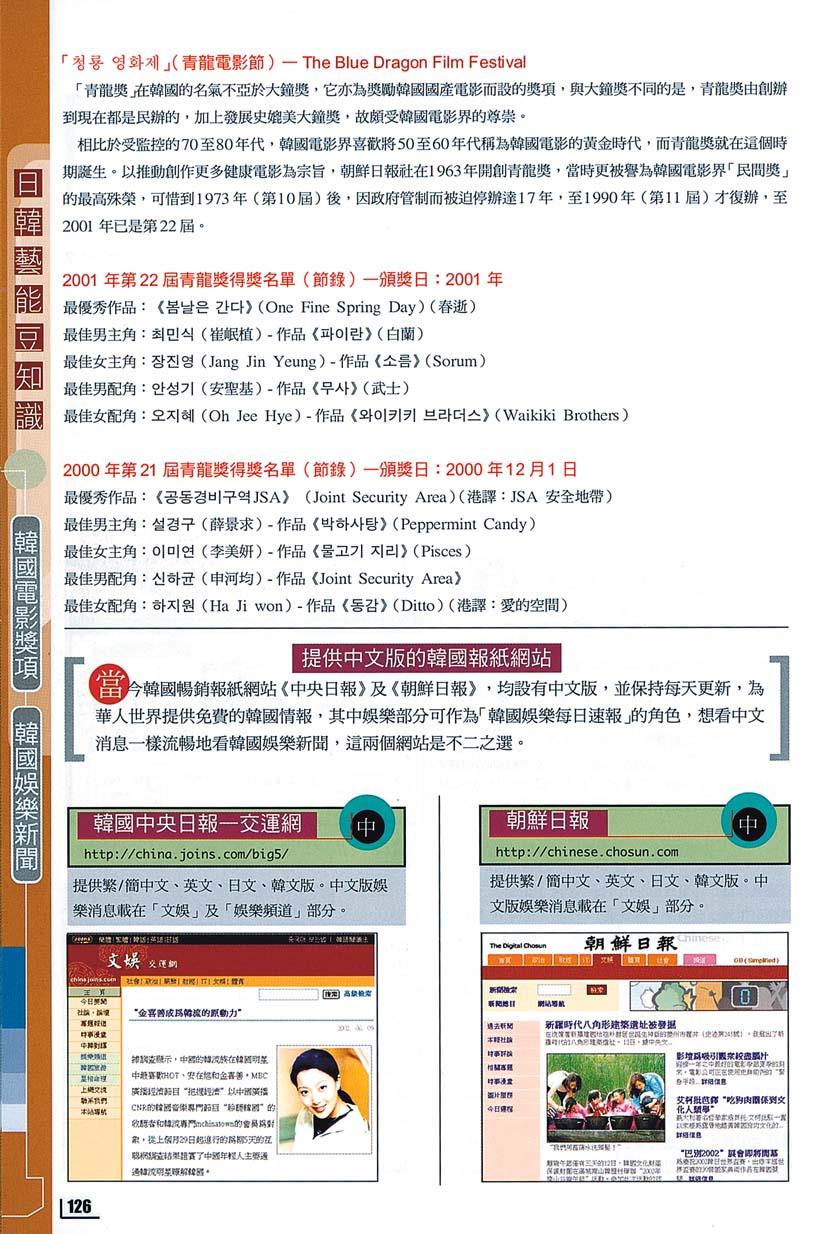 韓國報紙網站